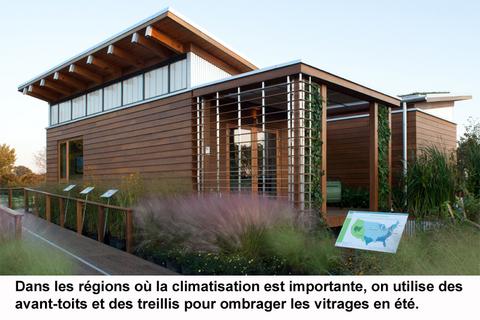 design maison solaire passive