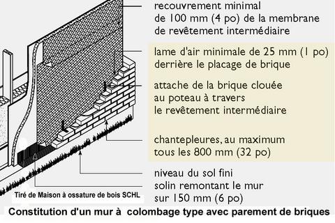 briques pierres inspection reparation