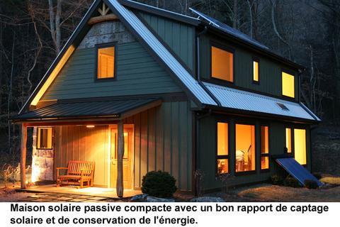 design maison solaire passif