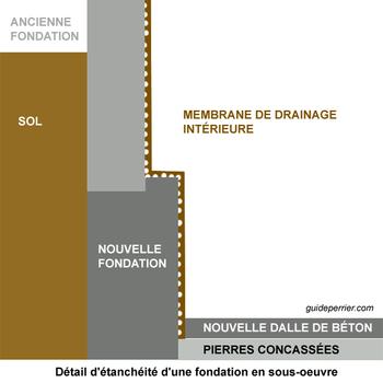 creuser sous-sol fondations structure