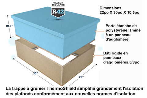 trappe acces toit thermoshield