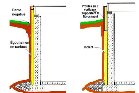 isolation exterieur fondation