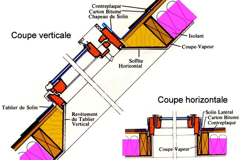 fenetre toits installation