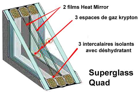 3_superglass_quad