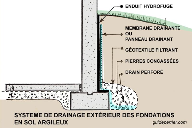 drain drainage fondations