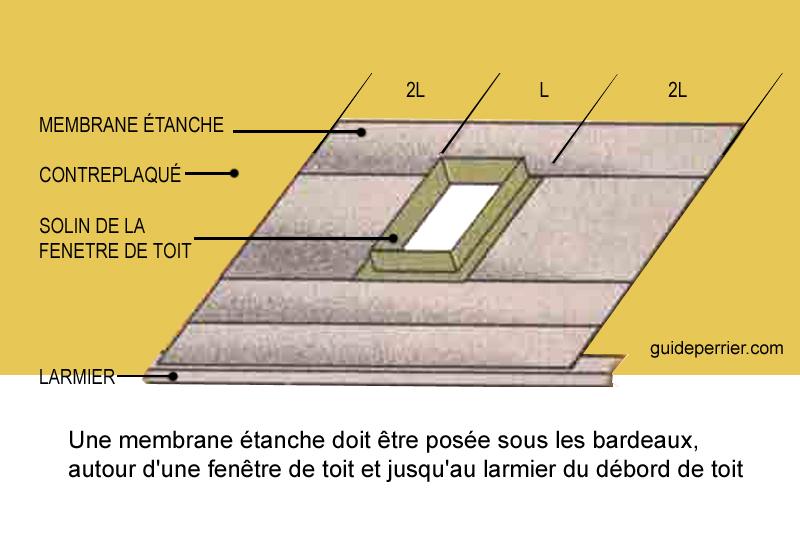 membrane fenetre toit solins