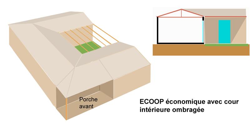 ecoop perspective