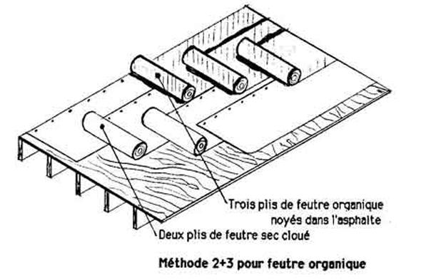 toitures multicouches asphalte