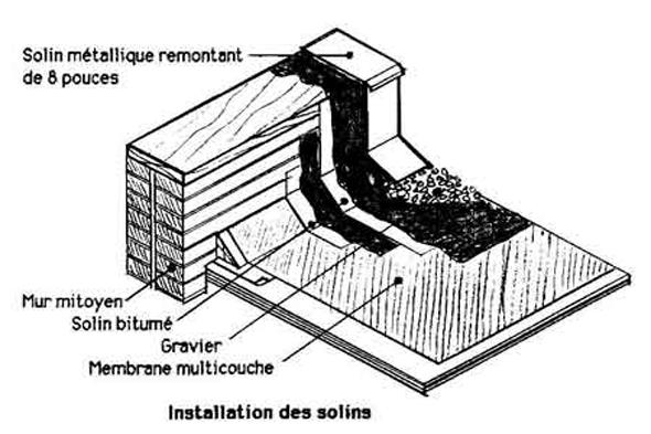 toits plats multicouches asphalte