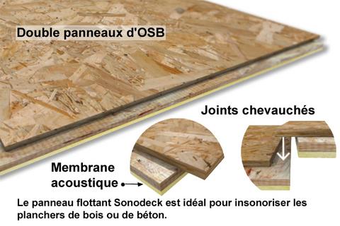 sonodeck insonorisation planchers