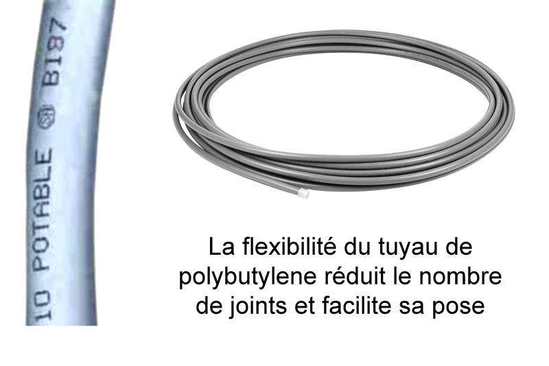 tuyaux polybutylene plomberie