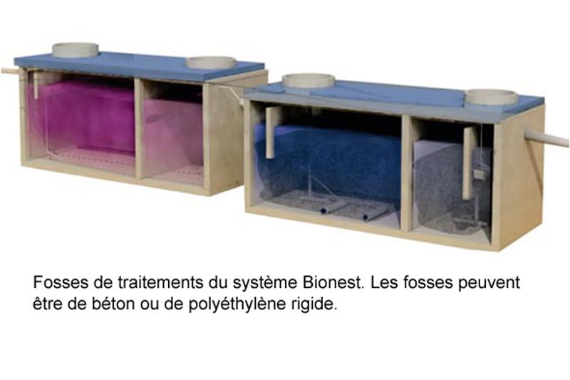 bionest fosses septiques