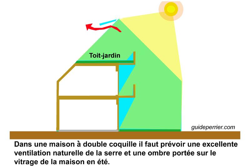 maisons-solaires passives serre