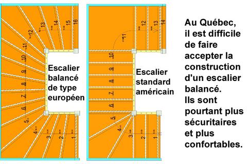 escaliers balances