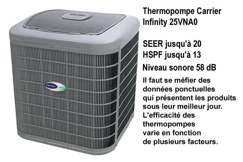 thermopompes climatisation chauffage