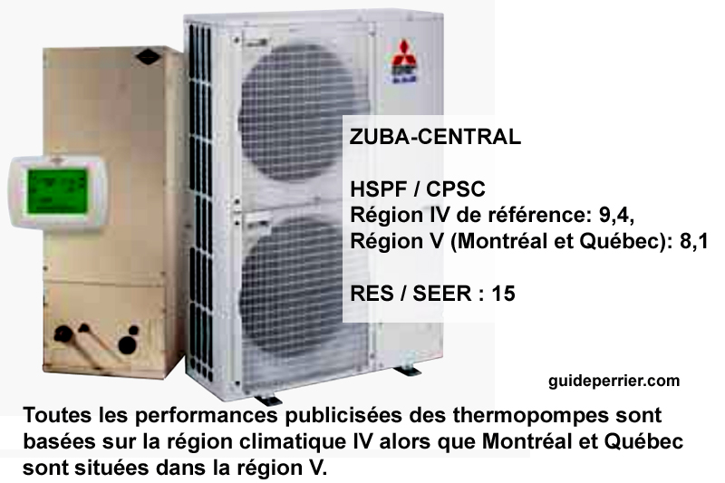 thermopompes centrales montreal