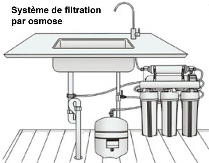 pompe-osmoseur-copy