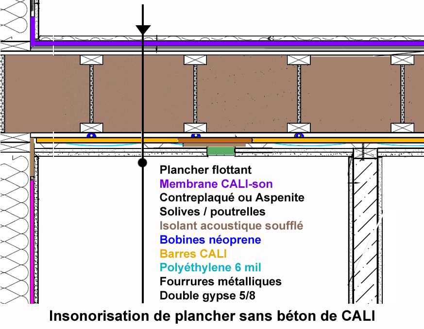 illustration CALI sans beton
