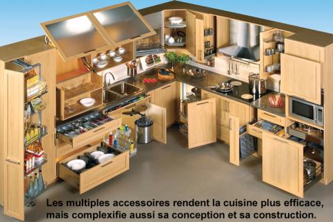 Accessoires de cuisine: optimiser le rangement