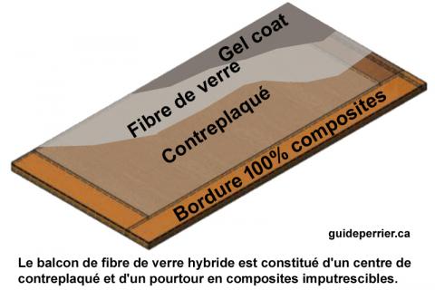 Balcon hybride de fibre de verre: une beauté plus durable