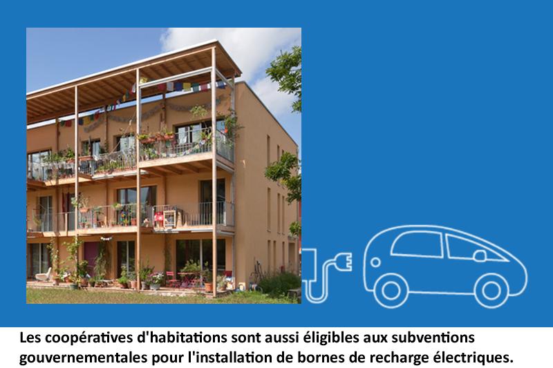 Coopératives d'habitation, subventions et voitures électriques